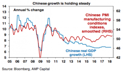 China's economy is pretty stable - but what about high debt